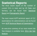 Demographic Report of Current CLCs